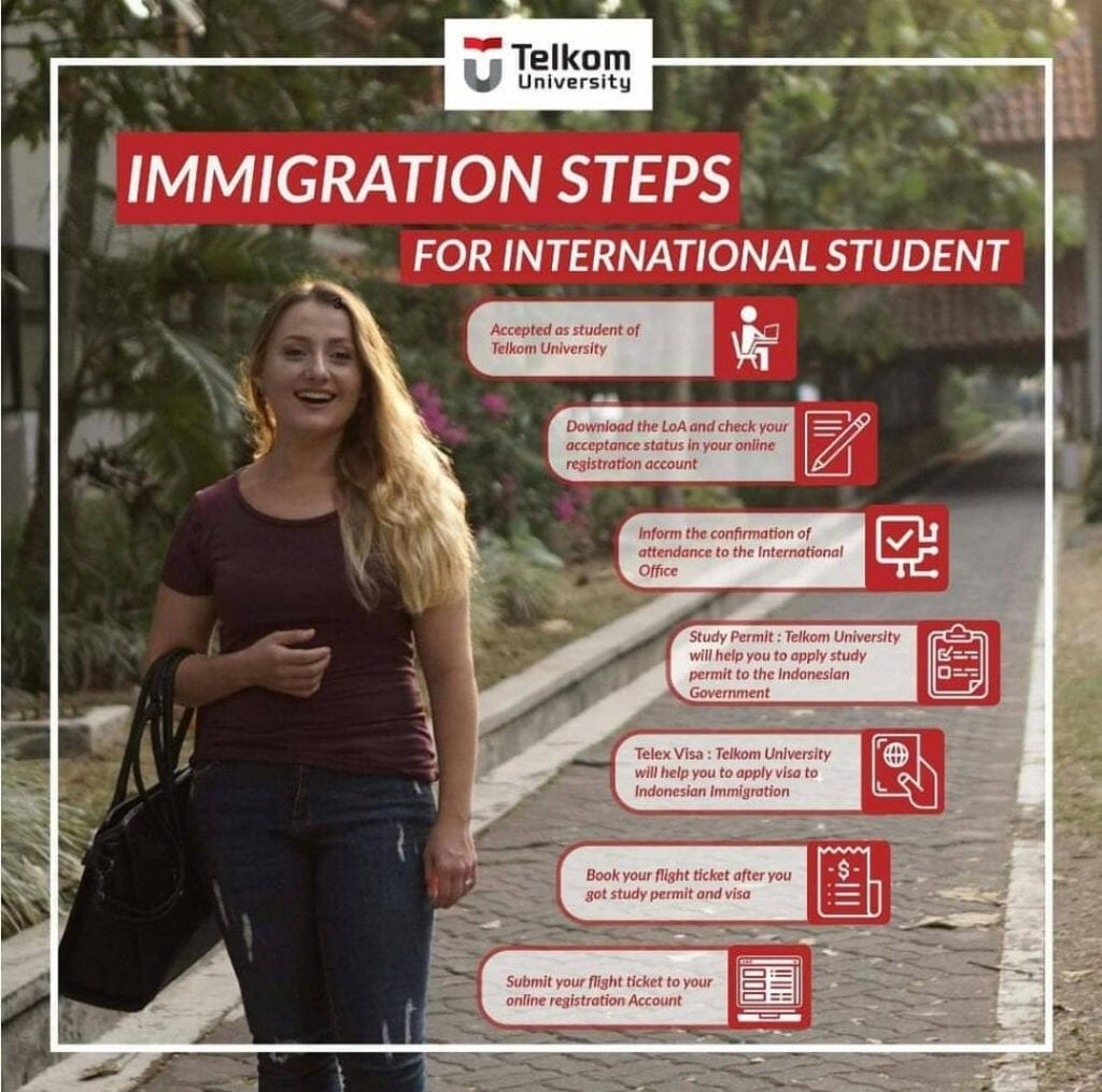 Foreign Student Documents: Visa and Immigration